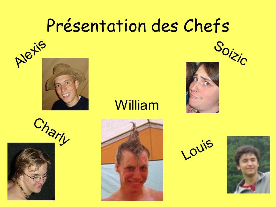 Présentation des Chefs