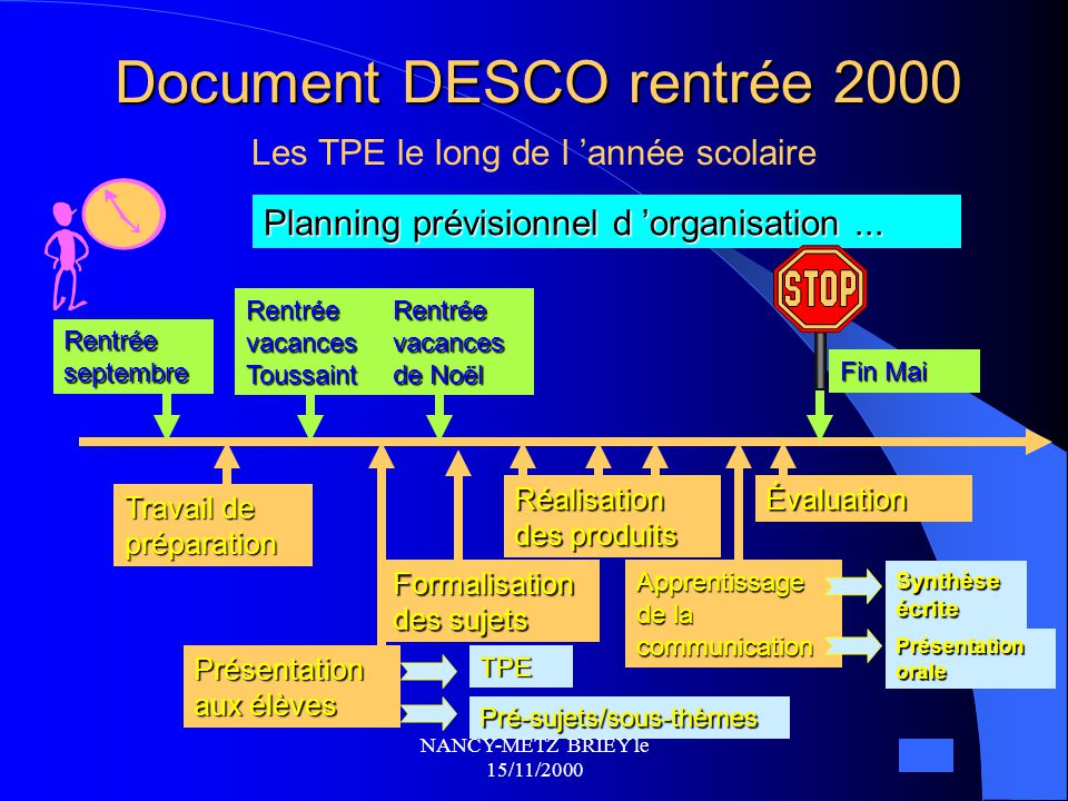 Document DESCO rentrée 2000