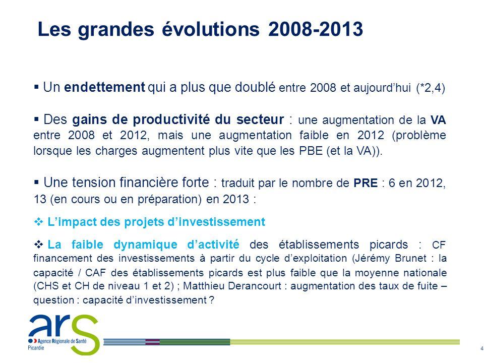 Les grandes évolutions 2008-2013