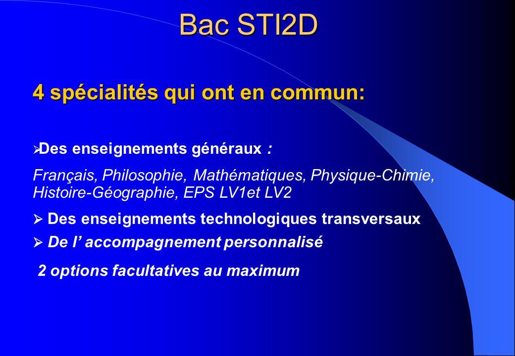 Bac STI2D 4 spécialités qui ont en commun: