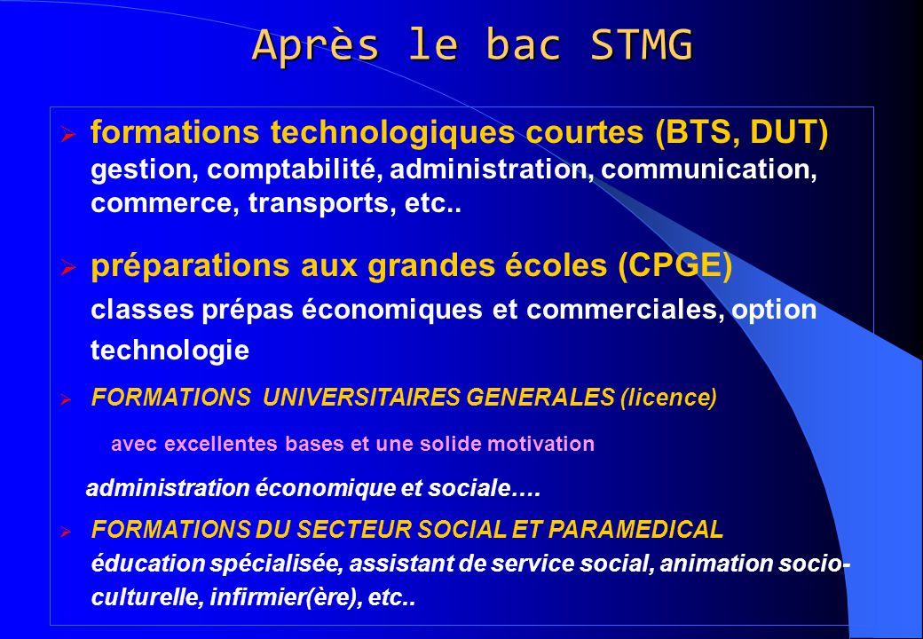 Après le bac STMG formations technologiques courtes (BTS, DUT) gestion, comptabilité, administration, communication, commerce, transports, etc..