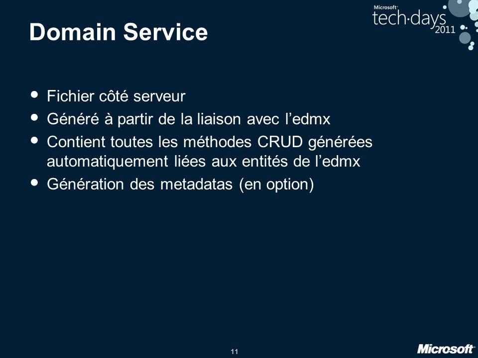 Domain Service Fichier côté serveur