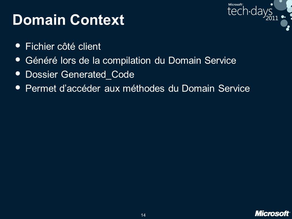 Domain Context Fichier côté client
