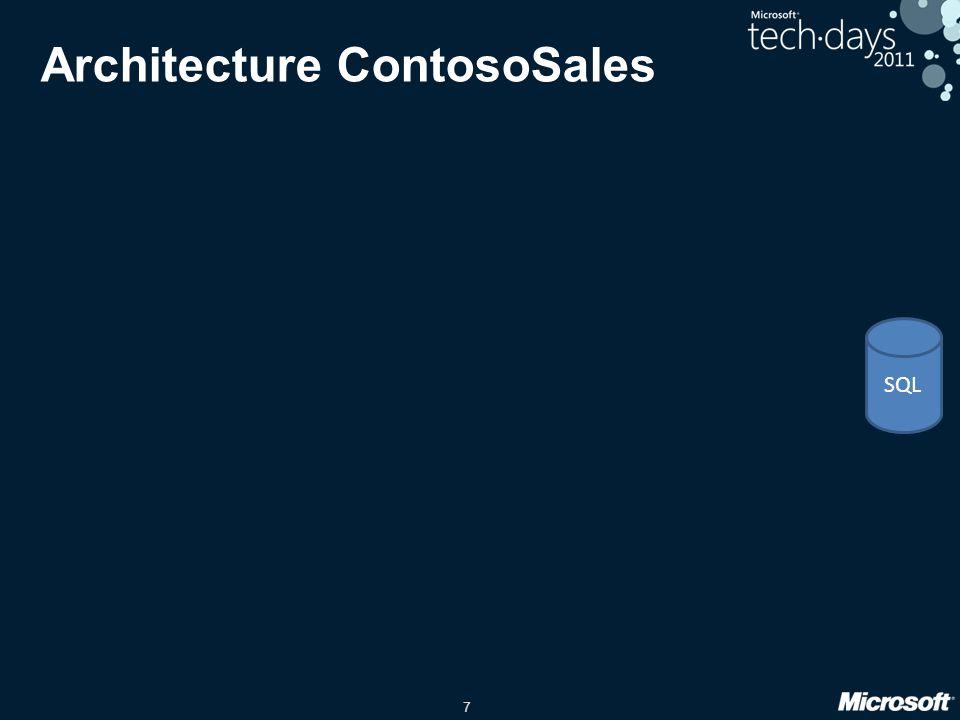Architecture ContosoSales