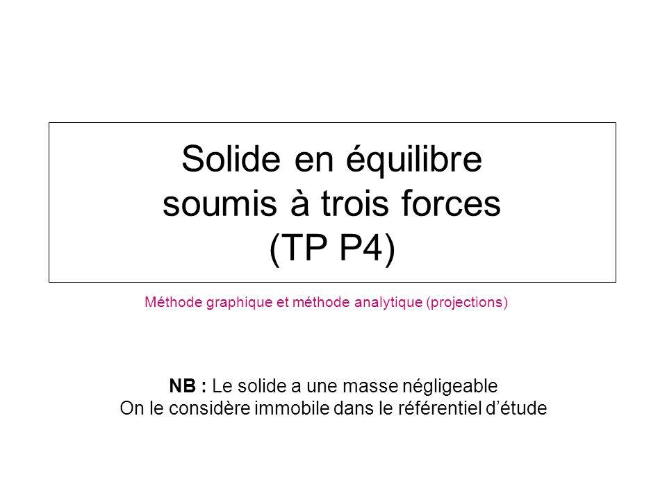 Solide en équilibre soumis à trois forces (TP P4)