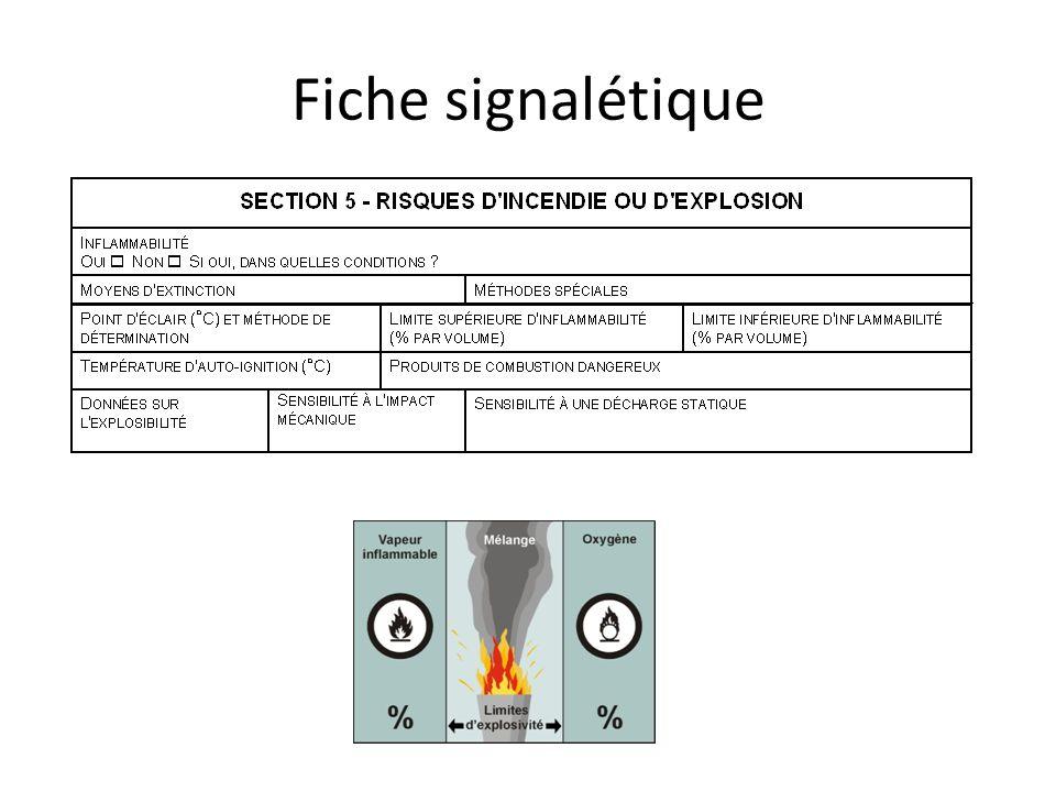 Fiche signalétique Pour le varsol, voir p. 5, section 7.