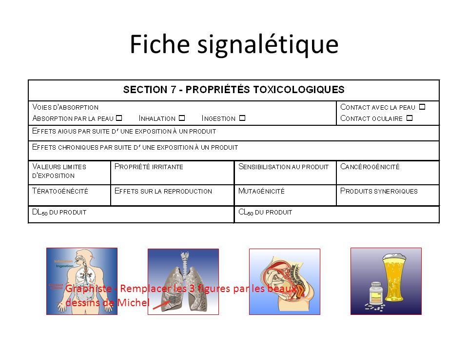 Fiche signalétique Graphiste - Remplacer les 3 figures par les beaux dessins de Michel