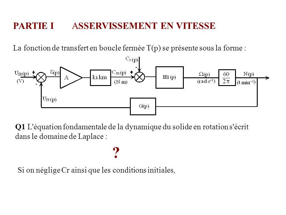 PARTIE I ASSERVISSEMENT EN VITESSE La fonction de transfert en boucle fermée T(p) se présente sous la forme :