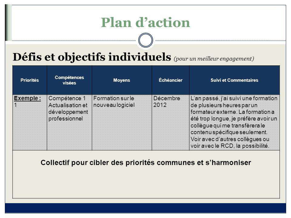 Collectif pour cibler des priorités communes et s'harmoniser