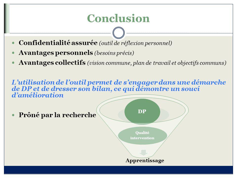 Conclusion Confidentialité assurée (outil de réflexion personnel)