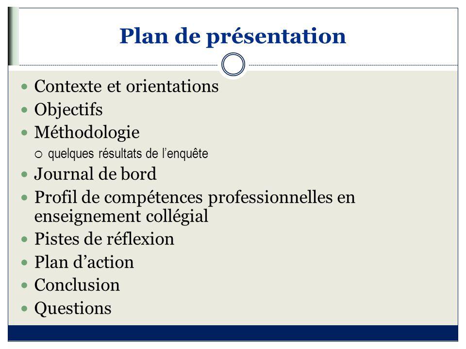 Plan de présentation Contexte et orientations Objectifs Méthodologie
