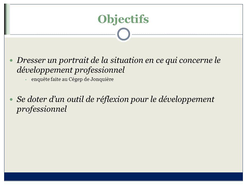 Objectifs Dresser un portrait de la situation en ce qui concerne le développement professionnel. enquête faite au Cégep de Jonquière.