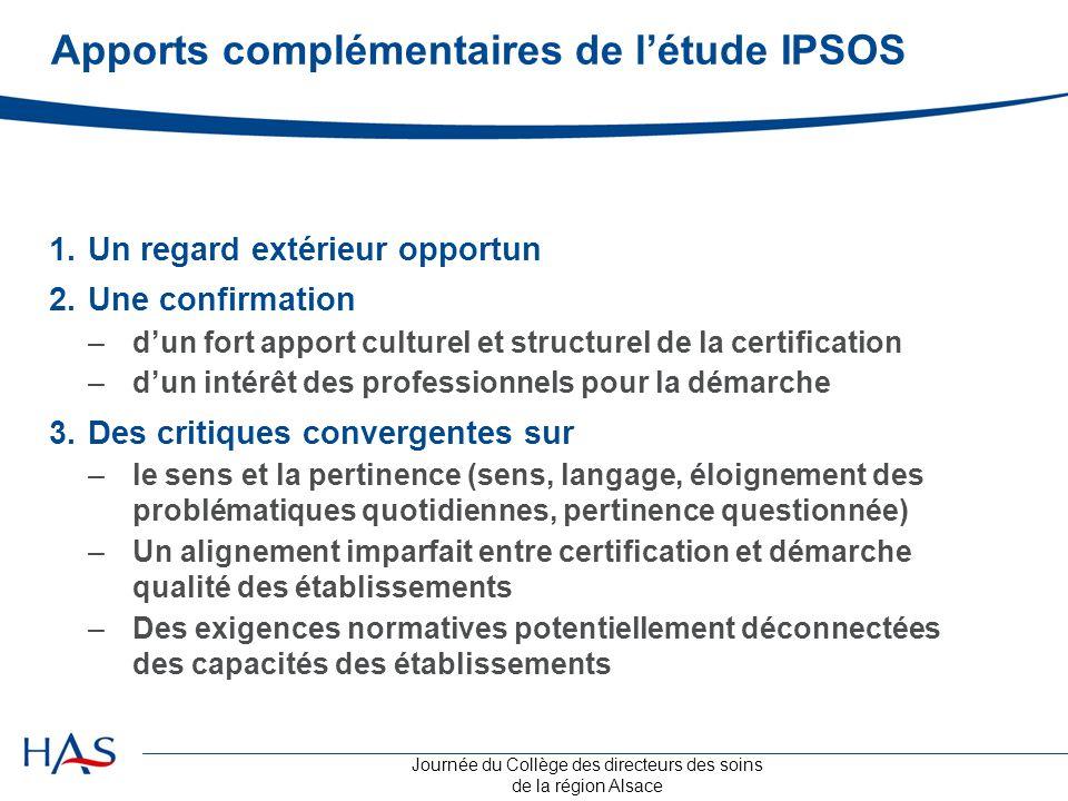 Apports complémentaires de l'étude IPSOS