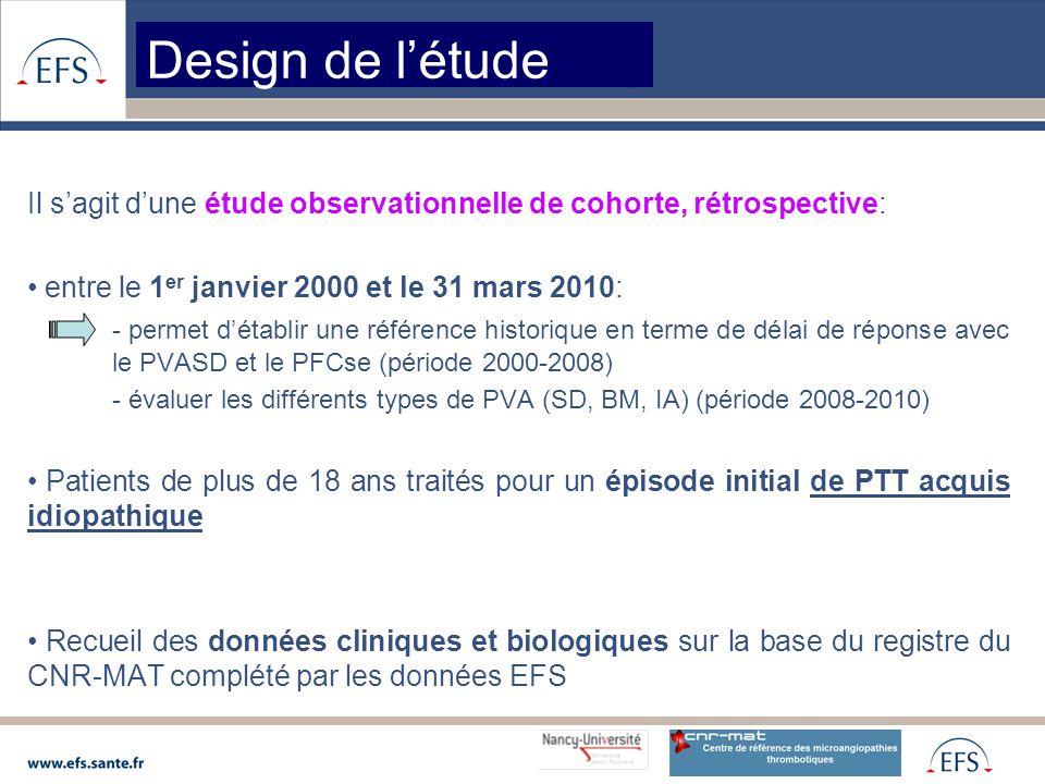 Design de l'étude Il s'agit d'une étude observationnelle de cohorte, rétrospective: entre le 1er janvier 2000 et le 31 mars 2010: