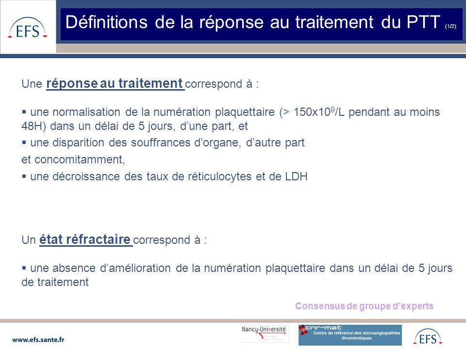 Définitions de la réponse au traitement du PTT (1/2)