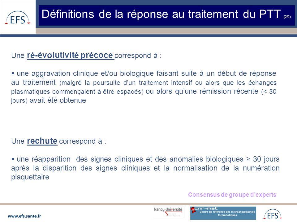 Définitions de la réponse au traitement du PTT (2/2)