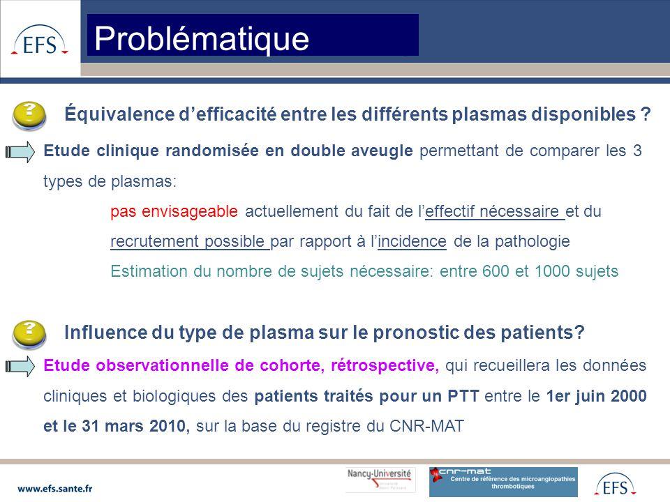 Problématique Équivalence d'efficacité entre les différents plasmas disponibles