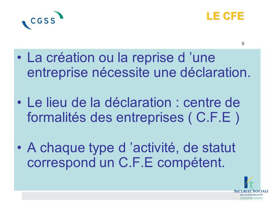 La création ou la reprise d 'une entreprise nécessite une déclaration.