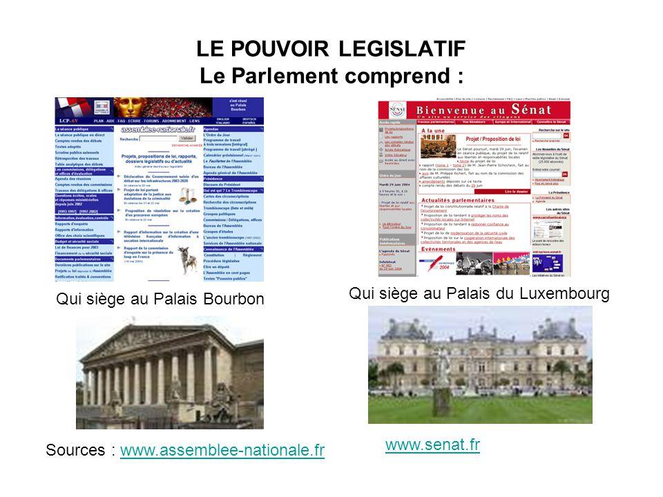 LE POUVOIR LEGISLATIF Le Parlement comprend :