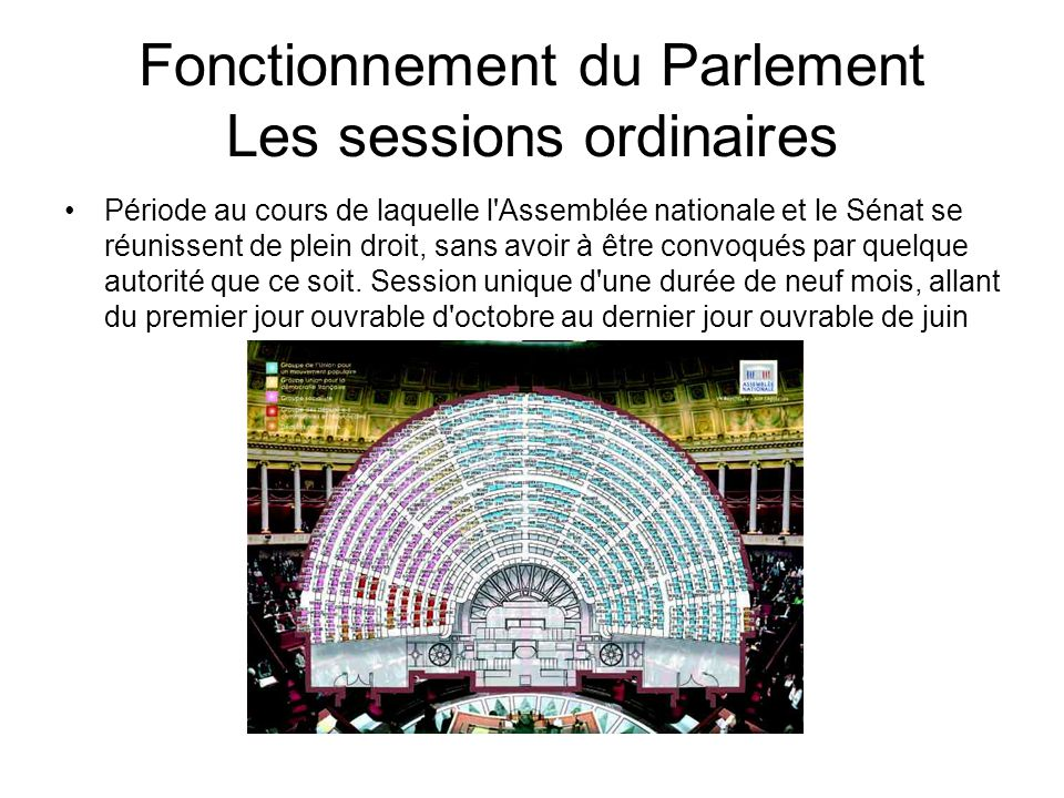 Fonctionnement du Parlement Les sessions ordinaires
