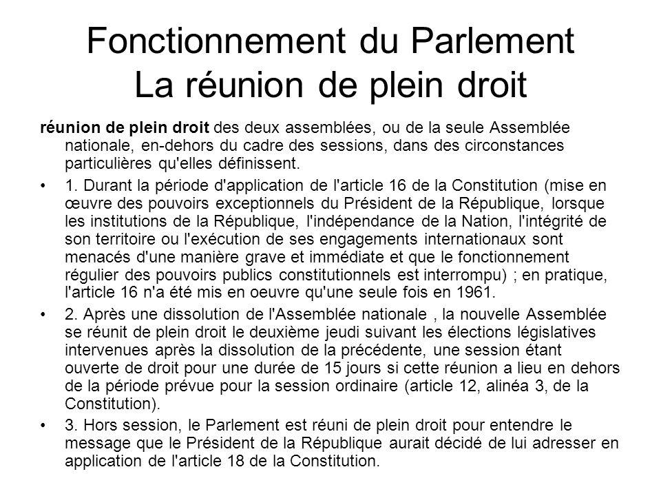 Fonctionnement du Parlement La réunion de plein droit