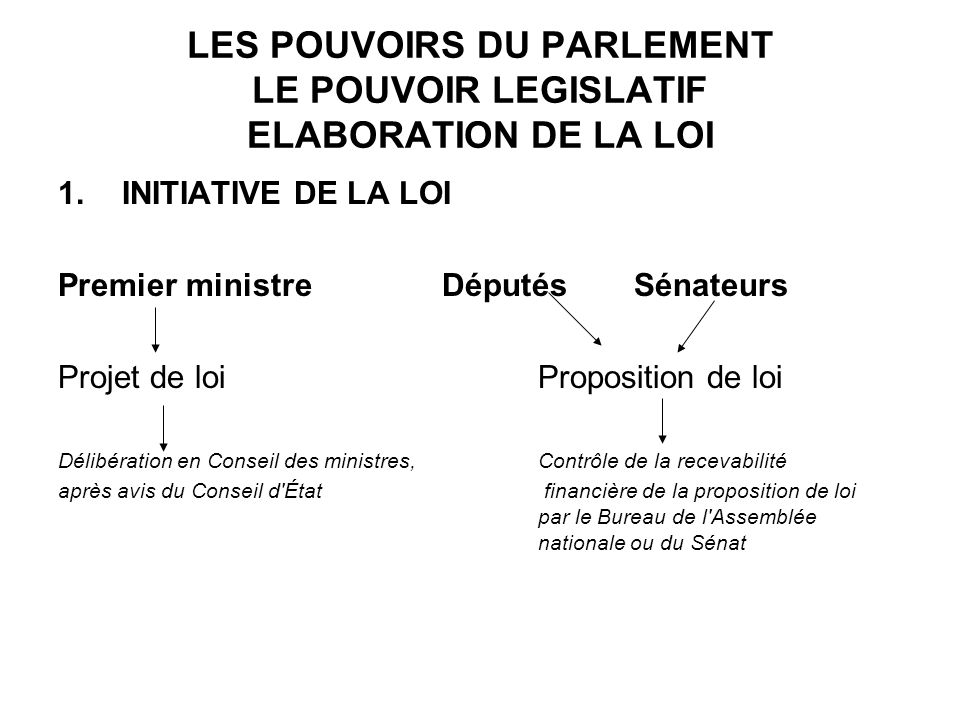 LES POUVOIRS DU PARLEMENT LE POUVOIR LEGISLATIF ELABORATION DE LA LOI