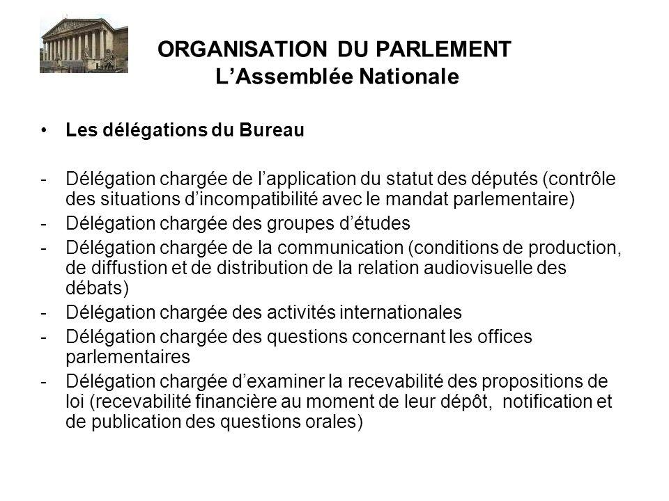 ORGANISATION DU PARLEMENT L'Assemblée Nationale