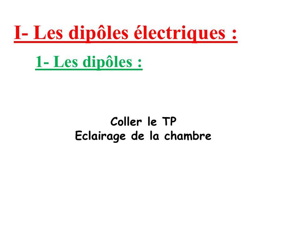 I- Les dipôles électriques :