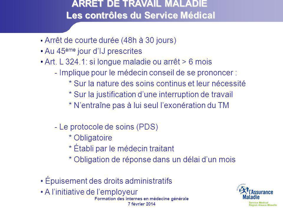 ARRET DE TRAVAIL MALADIE Les contrôles du Service Médical