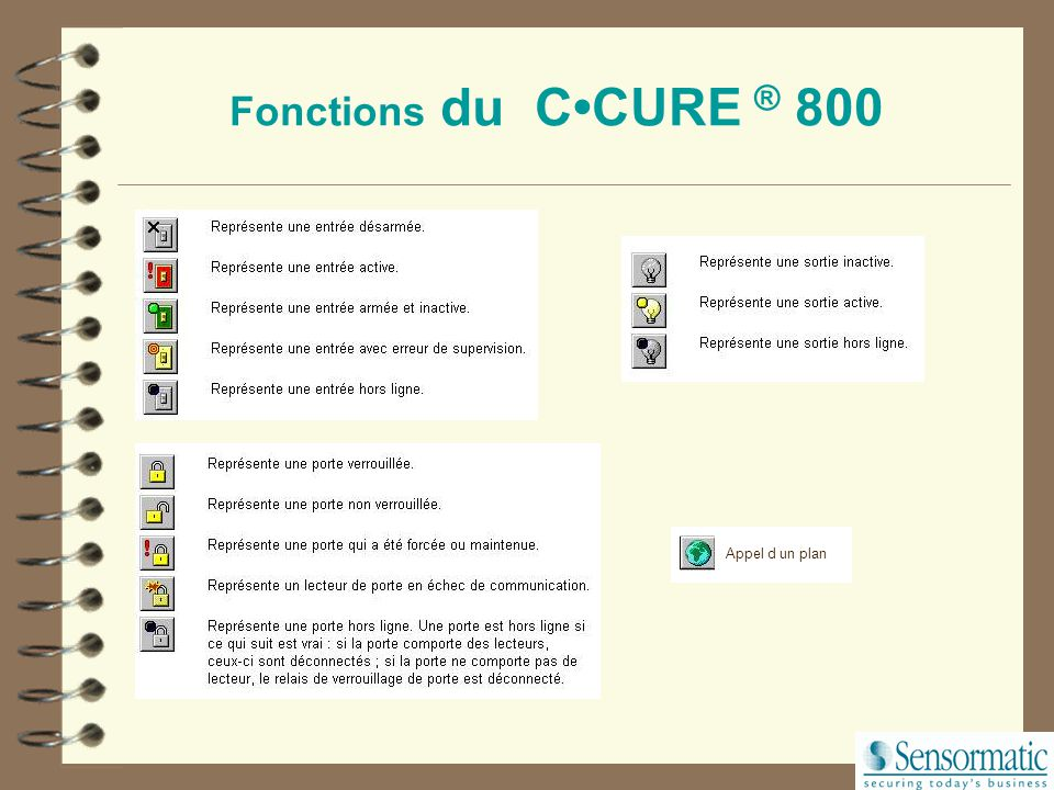 Fonctions du C•CURE ® 800 Appel d un plan