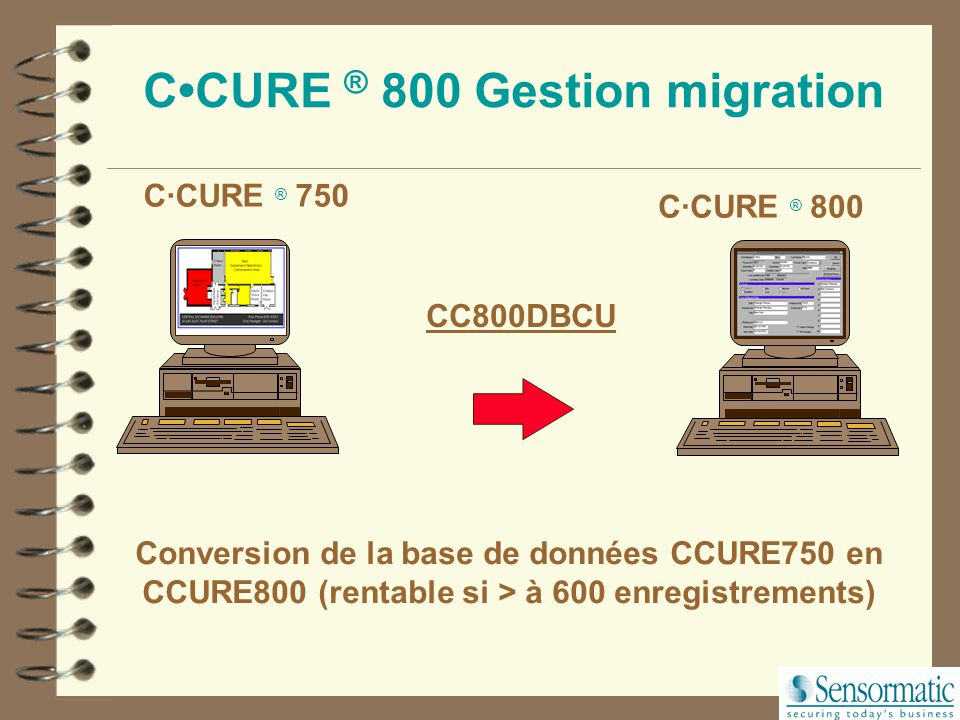C•CURE ® 800 Gestion migration