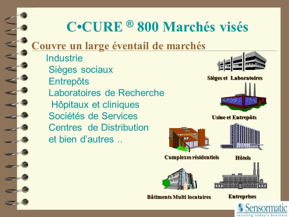 C•CURE ® 800 Marchés visés Couvre un large éventail de marchés