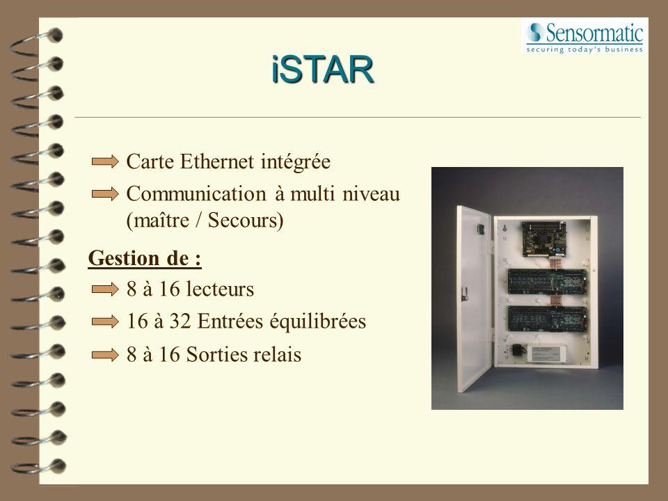 iSTAR Carte Ethernet intégrée