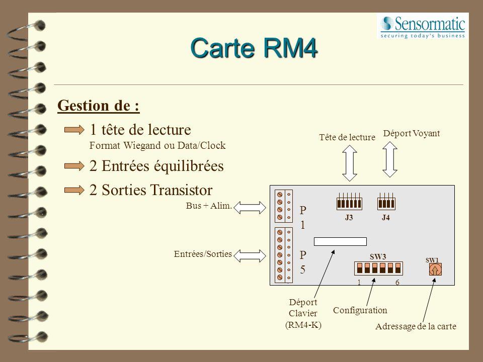 Carte RM4 Gestion de : 1 tête de lecture Format Wiegand ou Data/Clock