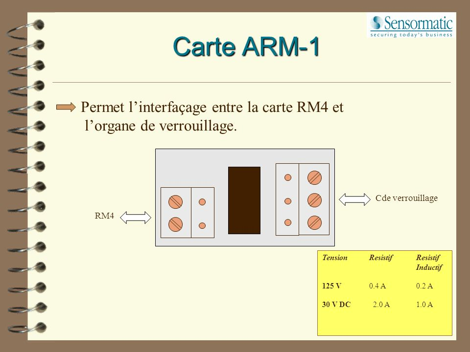 Carte ARM-1 Cde verrouillage. RM4. Tension Resistif Resistif Inductif. 125 V 0.4 A 0.2 A.