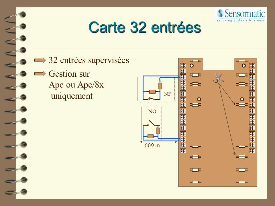 Carte 32 entrées 32 entrées supervisées