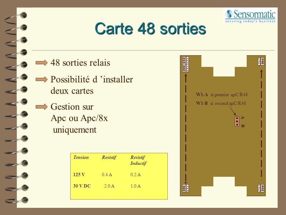 Carte 48 sorties 48 sorties relais
