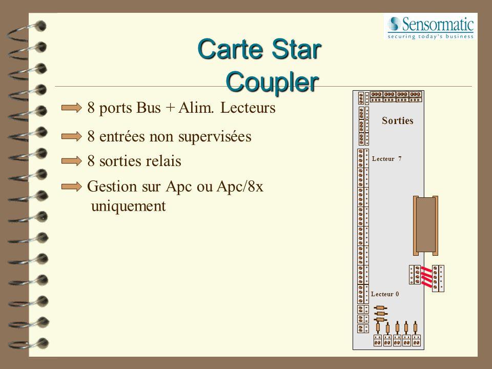 Carte Star Coupler 8 ports Bus + Alim. Lecteurs