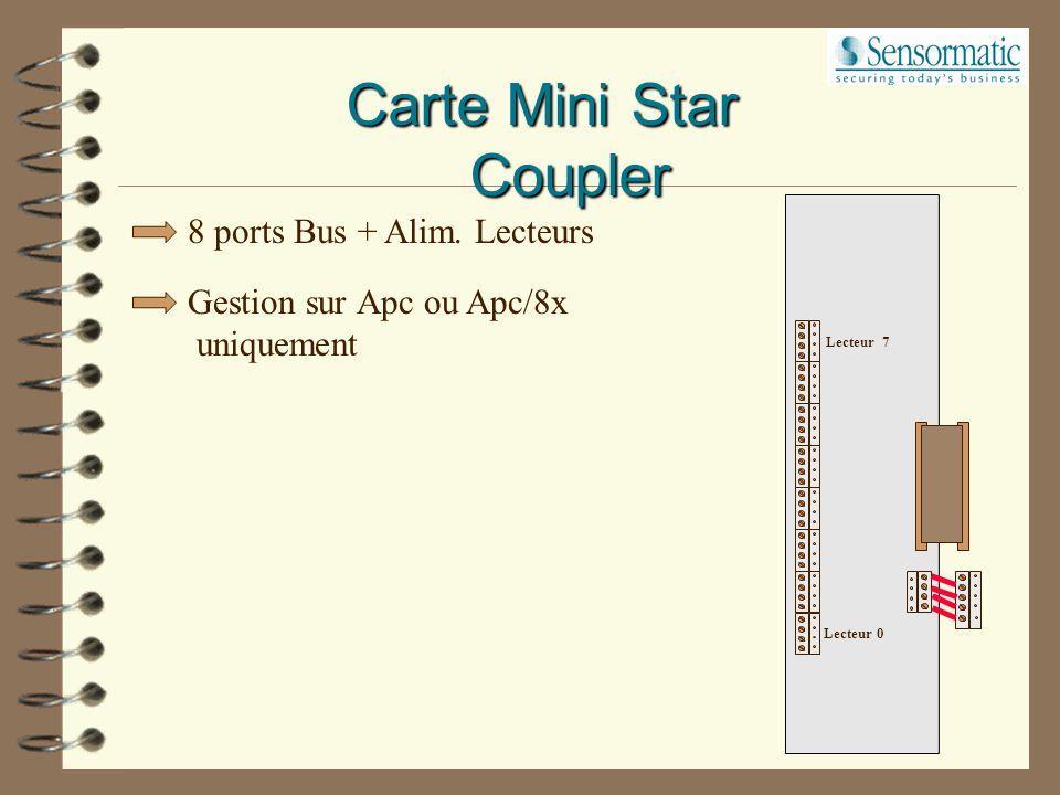 Carte Mini Star Coupler