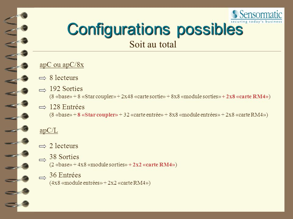 Configurations possibles