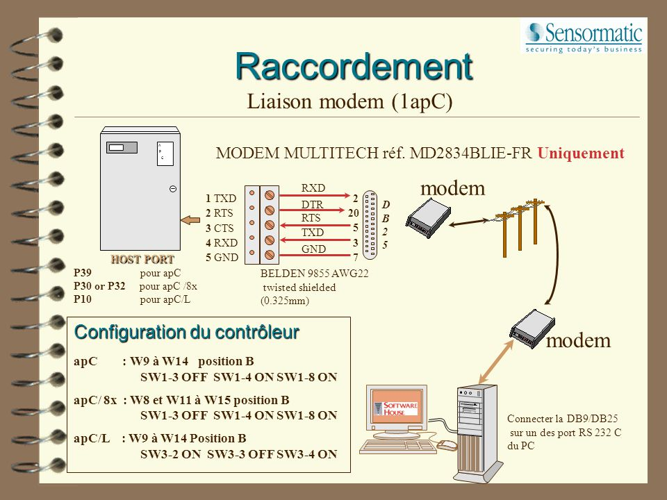 MODEM MULTITECH réf. MD2834BLIE-FR Uniquement