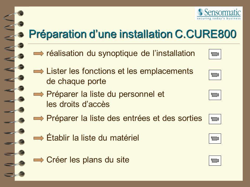 Préparation d'une installation C.CURE800