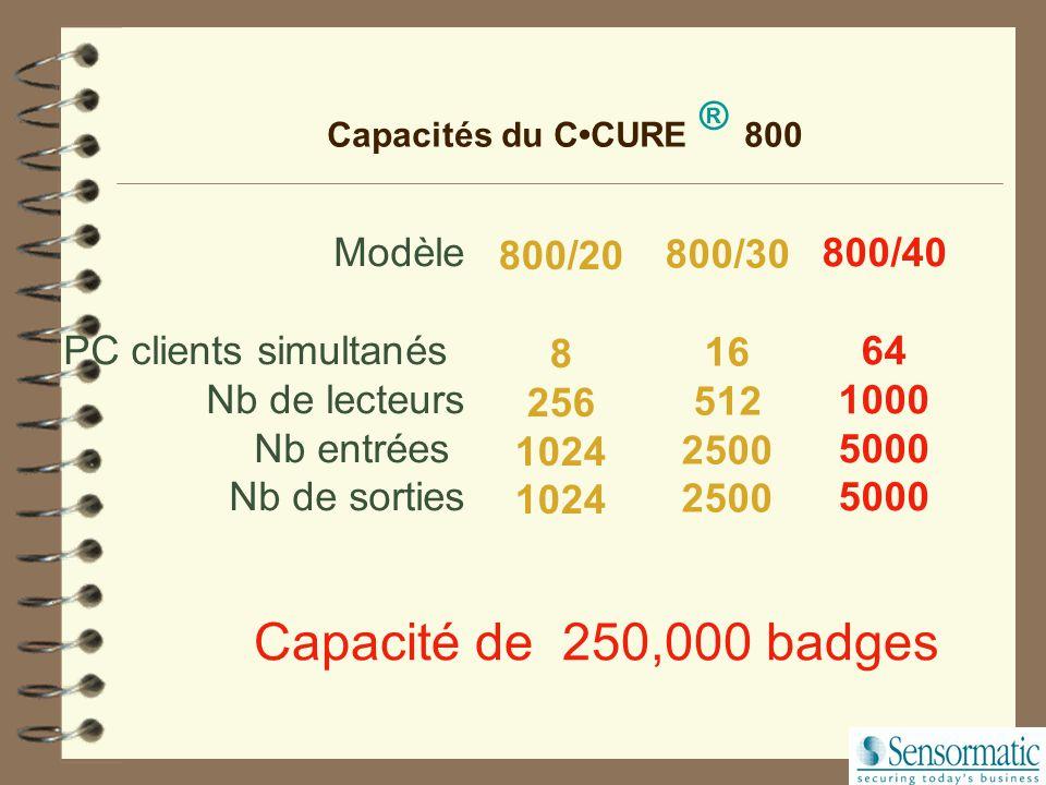Capacité de 250,000 badges Modèle PC clients simultanés Nb de lecteurs