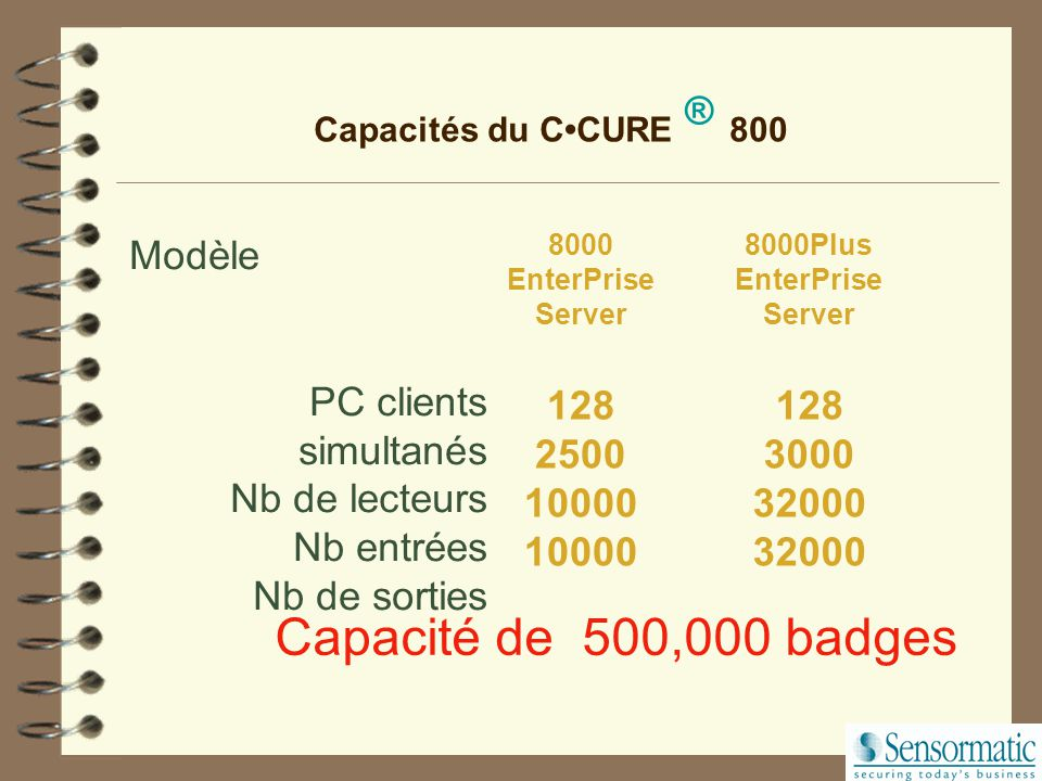 8000Plus EnterPrise Server