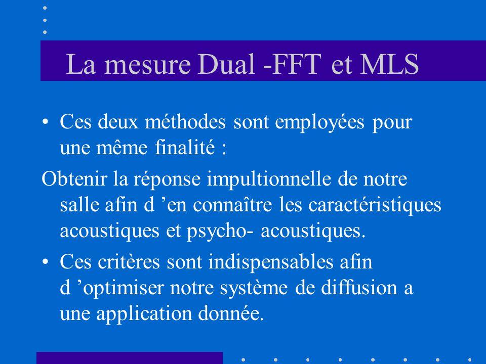 La mesure Dual -FFT et MLS
