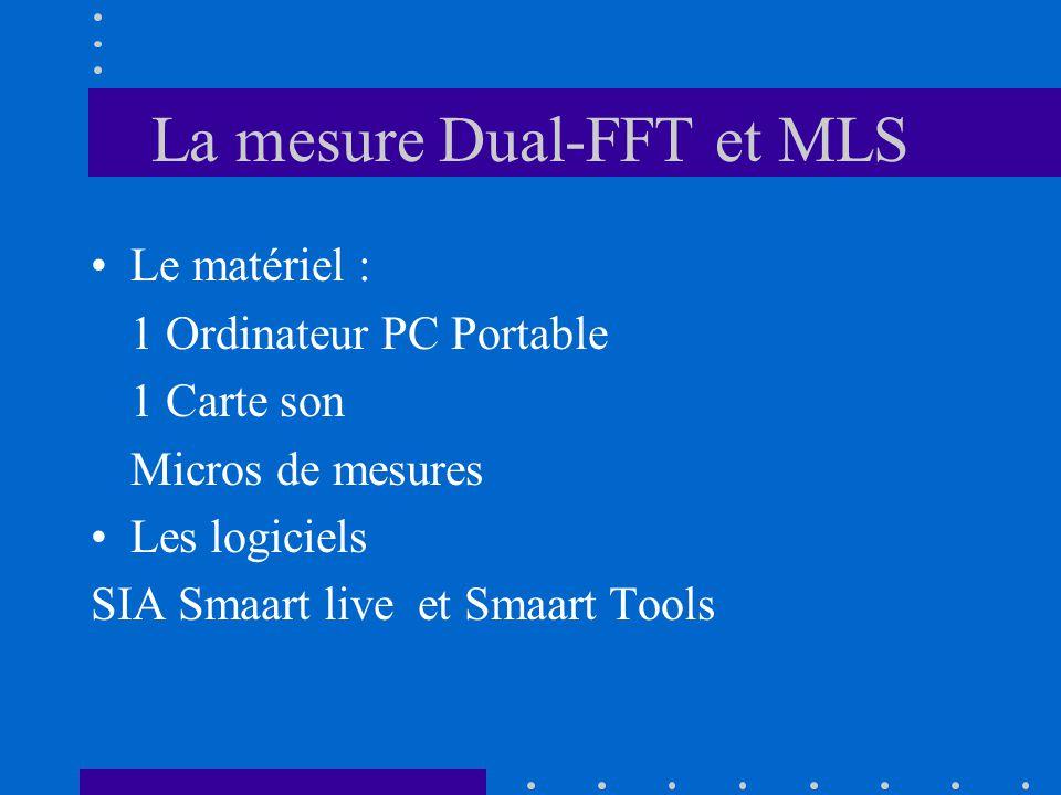La mesure Dual-FFT et MLS
