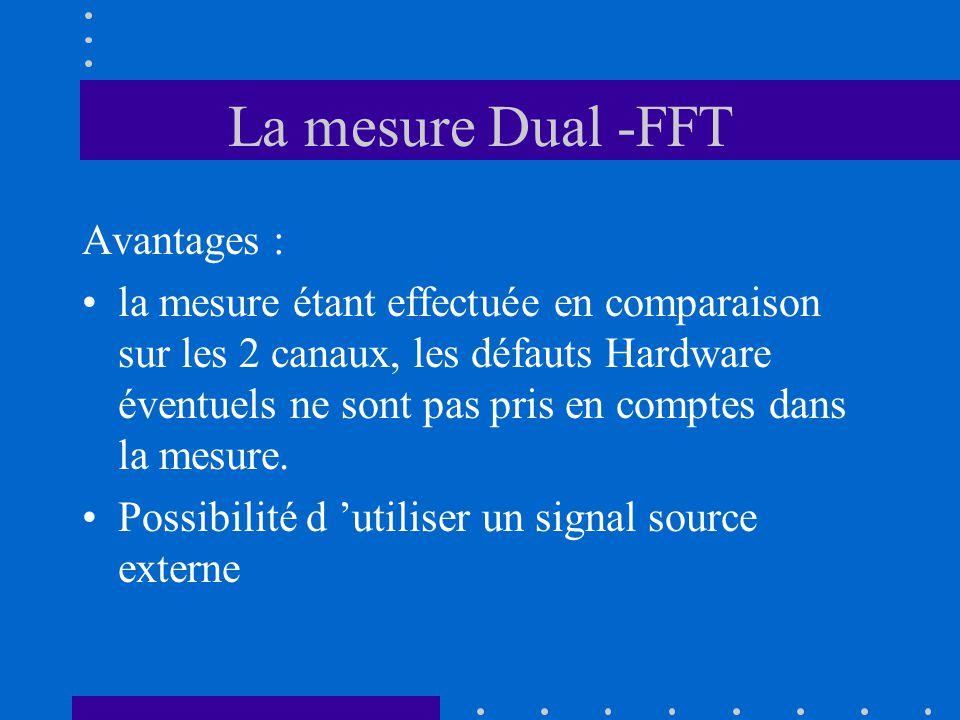 La mesure Dual -FFT Avantages :