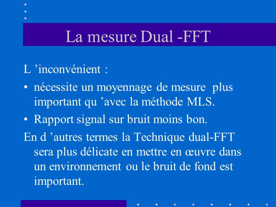 La mesure Dual -FFT L 'inconvénient :