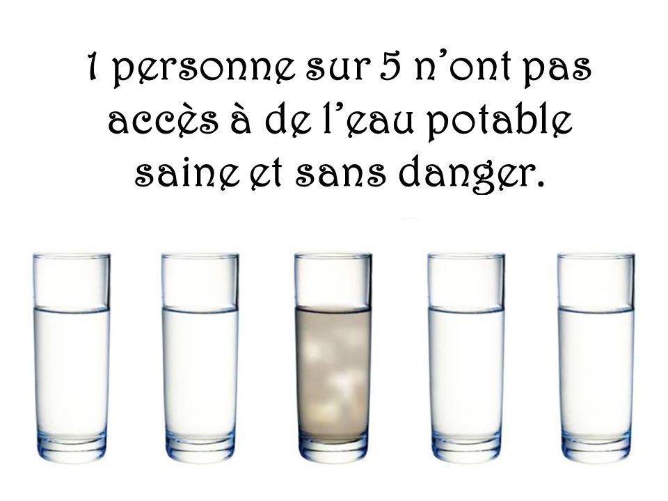 1 personne sur 5 n'ont pas accès à de l'eau potable saine et sans danger.