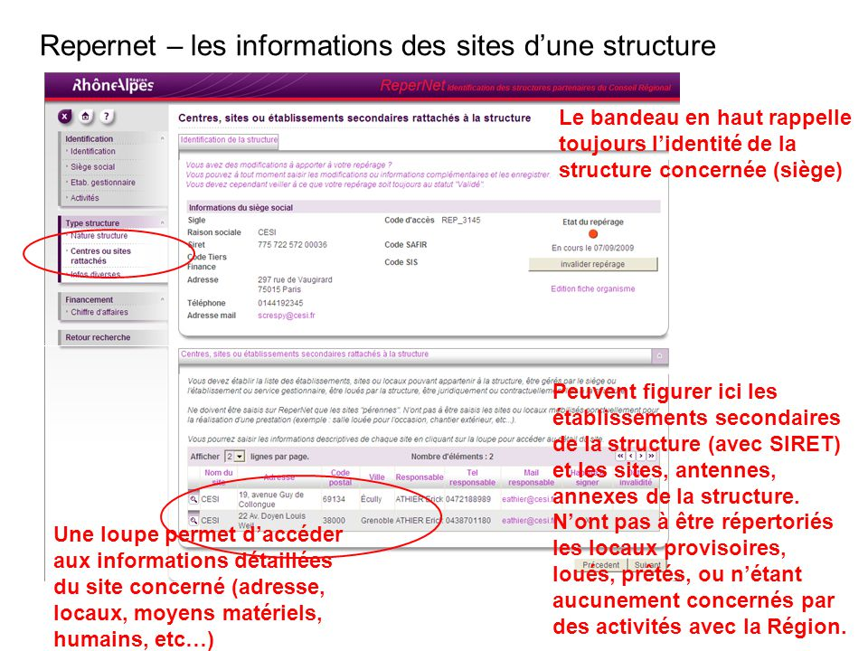 Repernet – les informations des sites d'une structure